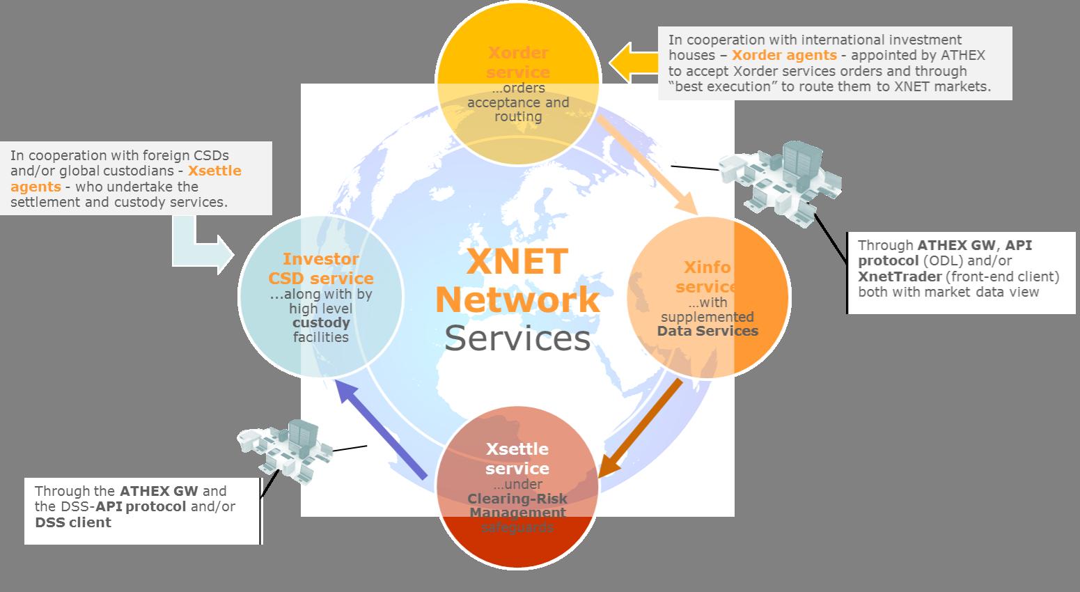 90319a1f078 Services - athexgroup.gr
